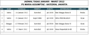 Jadwal Tugas MA (Periode Jan - Mar'12)