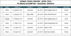 Jadwal Tugas MA  (Periode Jan - Apr'12)