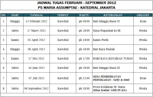 Jadwal Tugas MA (Periode Feb - Sept'12)