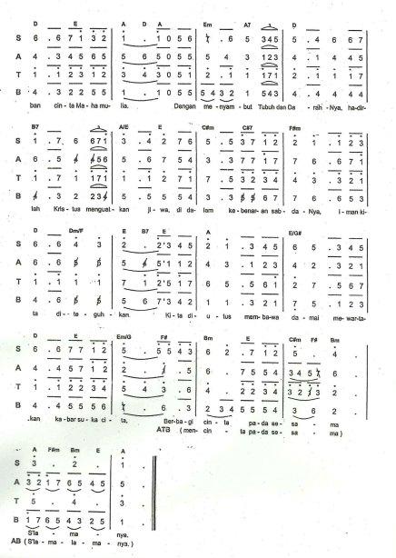 Ekaristi (Tahun Ekaristi 2012 KAJ) - Page2