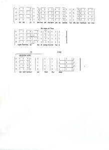 SATB Mars Arah Dasar Pastoral KAJ - A Susilo Wijoyo Pr (Page2)
